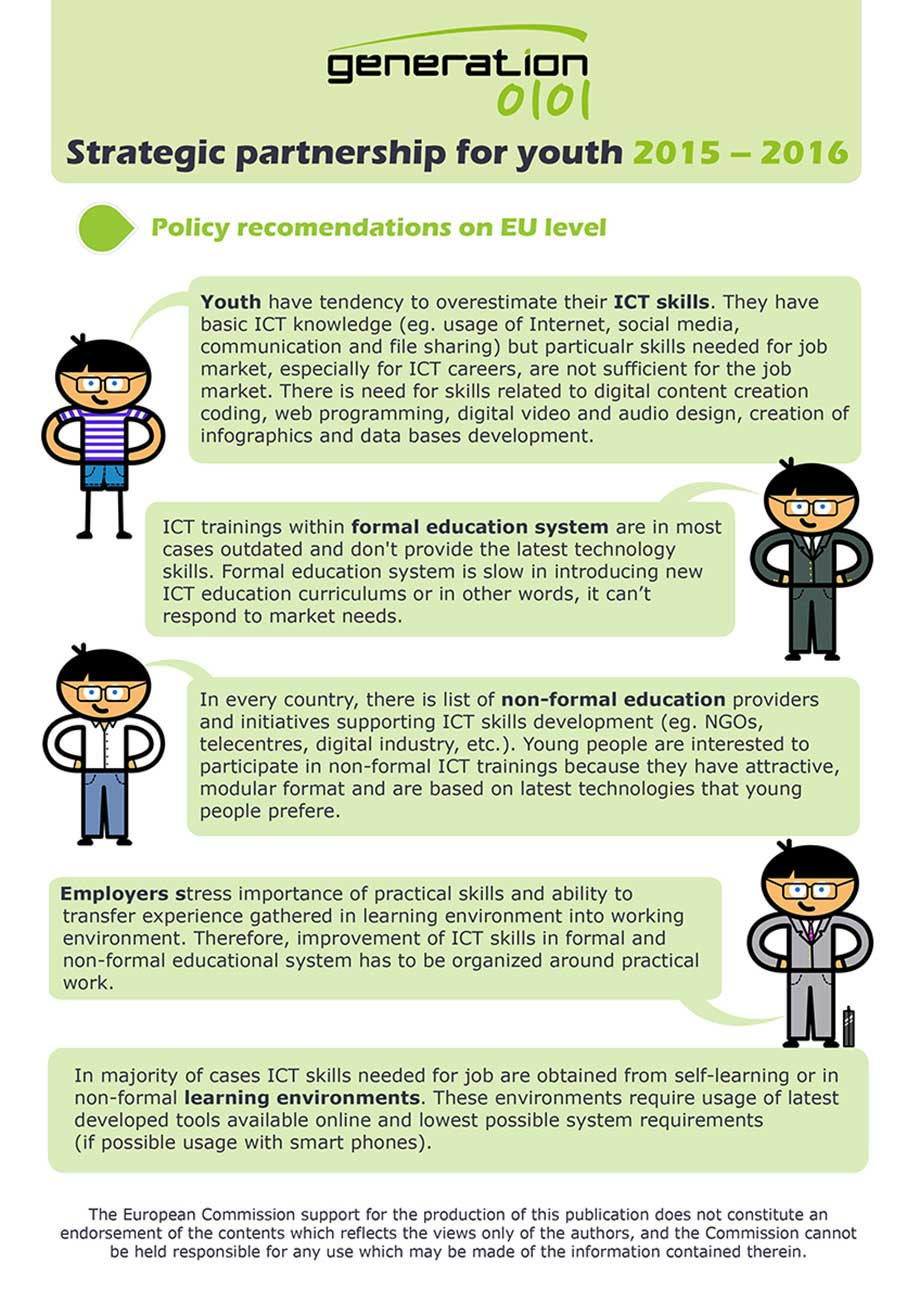 youngsters are overestimating their digital skills but their from infographic you can see gathered results for all six countries and policy recommendations that we have developed national results you can in menu